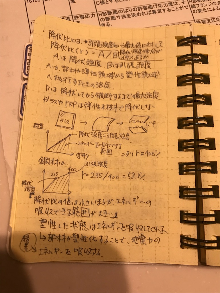 f:id:momoco0527:20181203232749j:image