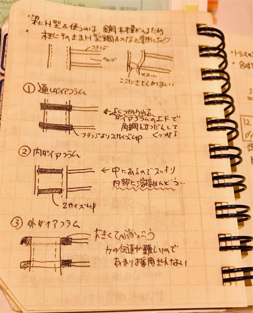 f:id:momoco0527:20181206223316j:image