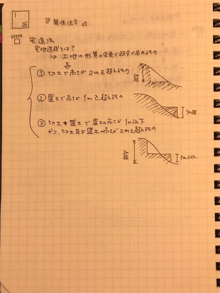 f:id:momoco0527:20190128164701j:image