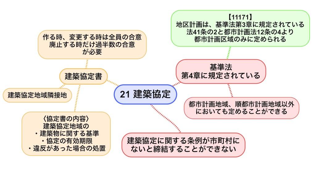 f:id:momoco0527:20190211232447j:image