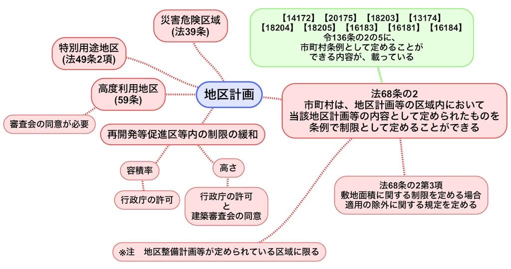 f:id:momoco0527:20190211232551j:image