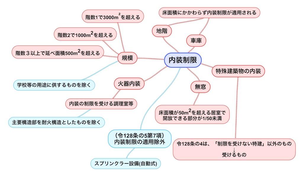 f:id:momoco0527:20190211232606j:image