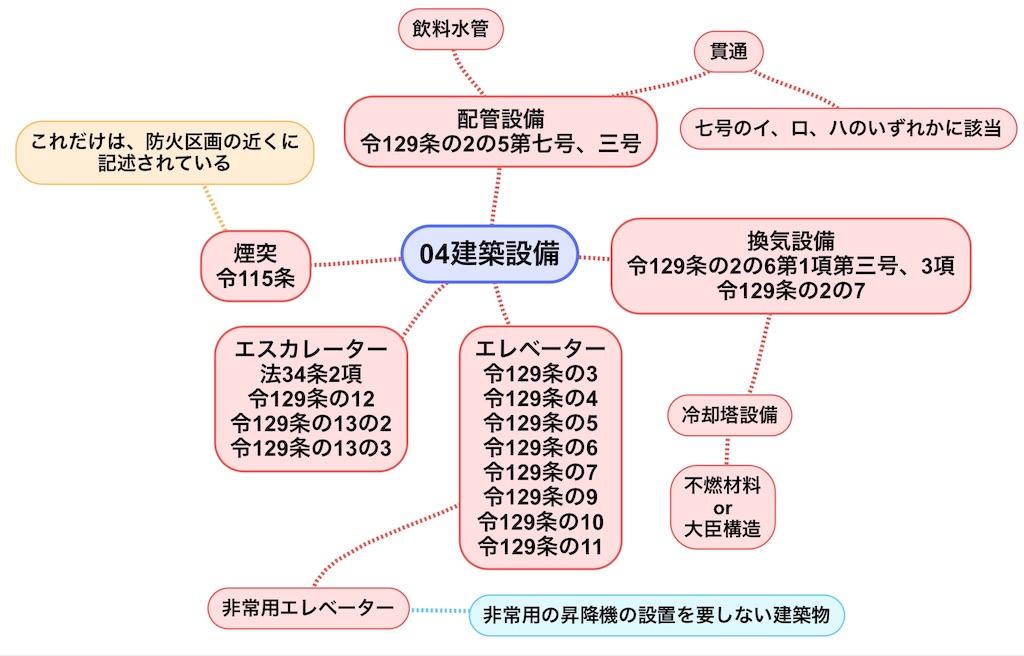 f:id:momoco0527:20190211232651j:image