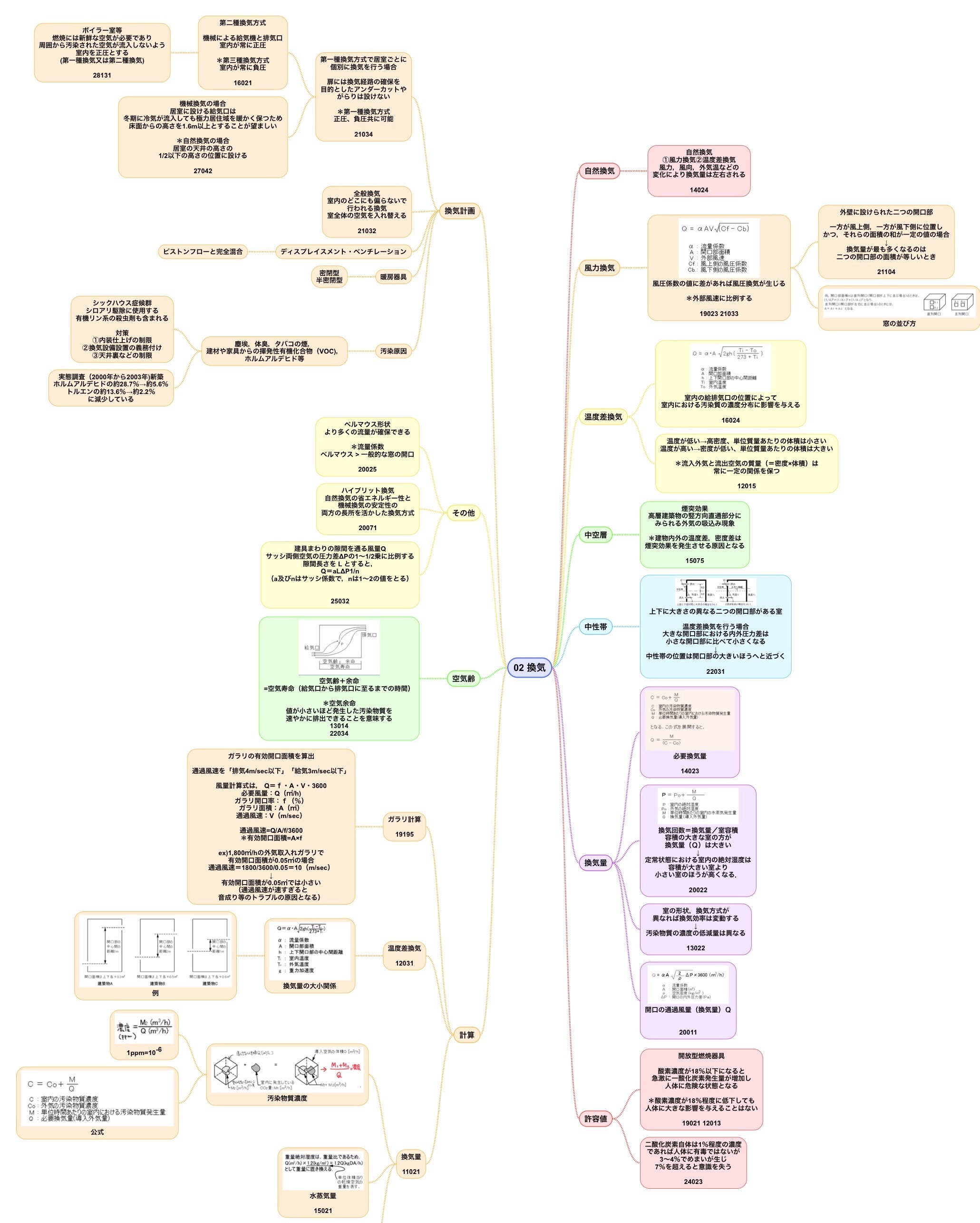 f:id:momoco0527:20190227225807j:image