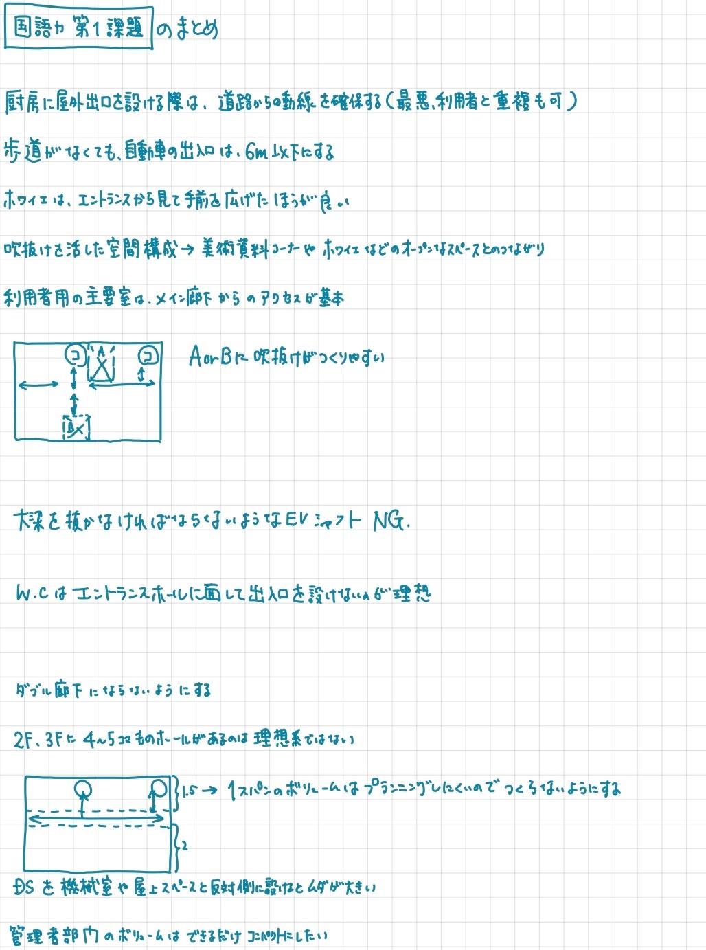 f:id:momoco0527:20200310220553j:image