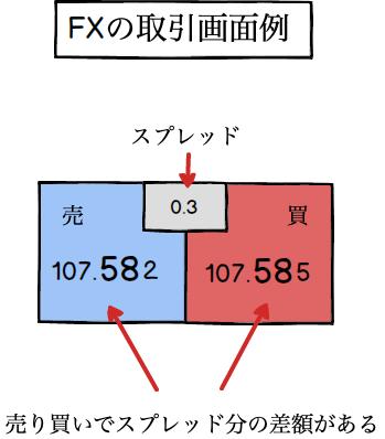 f:id:momoi5:20191002202826p:plain
