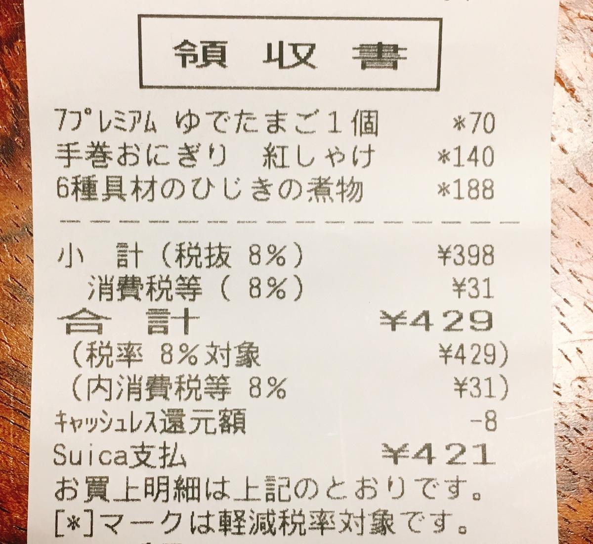 f:id:momoko-nutrition:20191018175141j:plain
