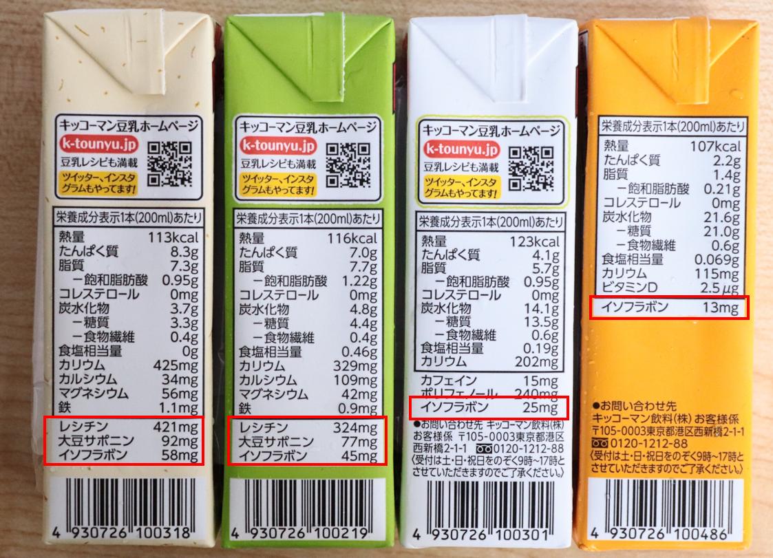 f:id:momoko-nutrition:20191101151246p:plain