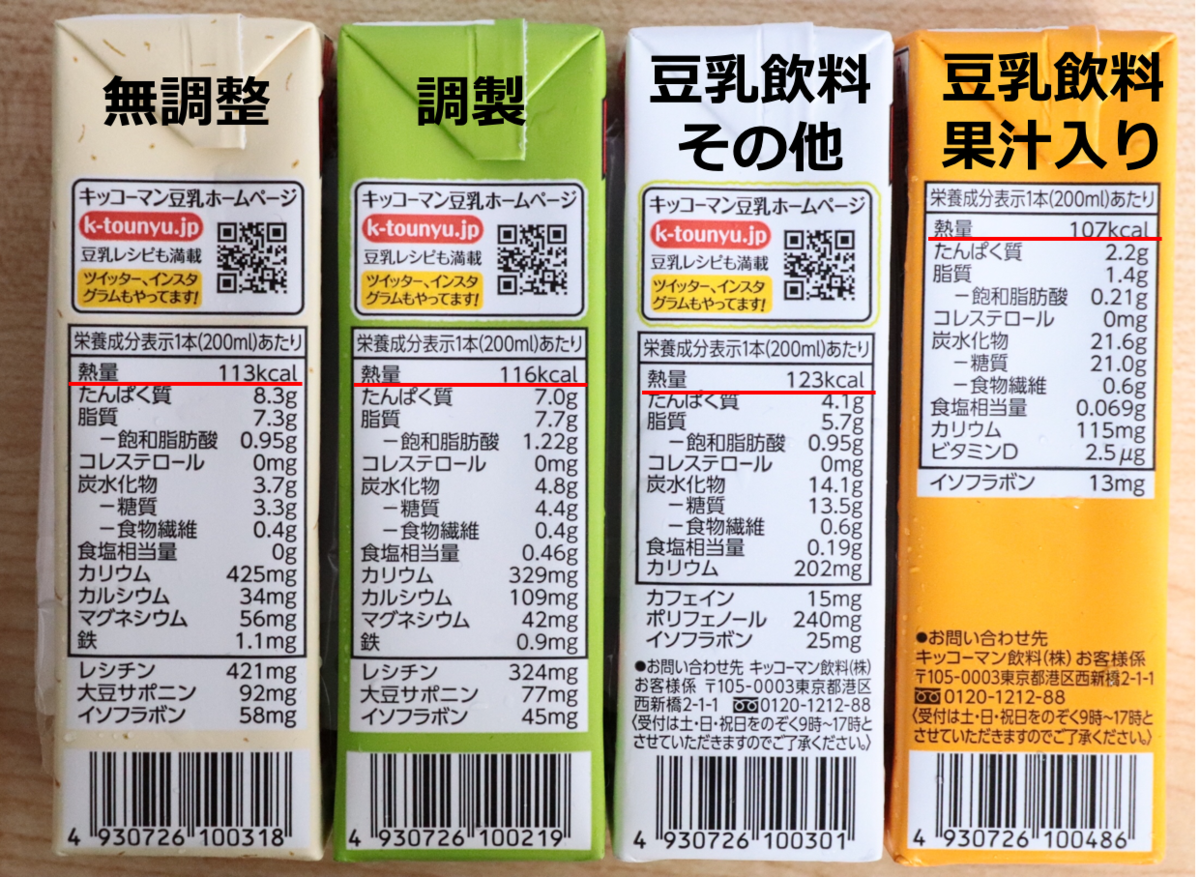 f:id:momoko-nutrition:20191101163651p:plain