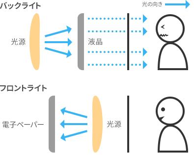 f:id:momoko50:20200517230146p:plain