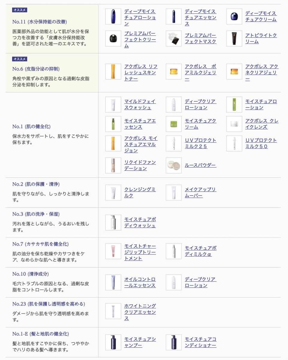 f:id:momoko50:20200530201119p:plain