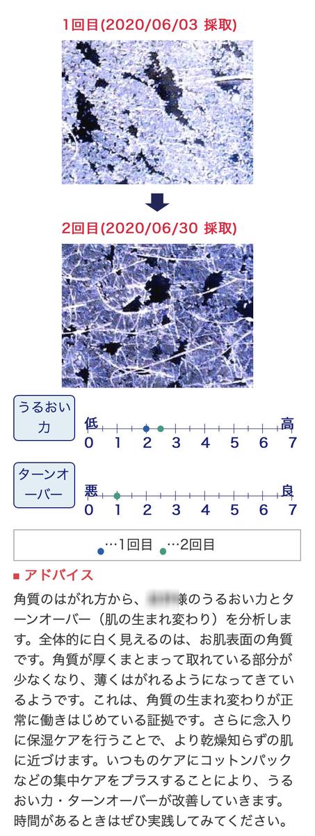 f:id:momoko50:20200719205141j:plain