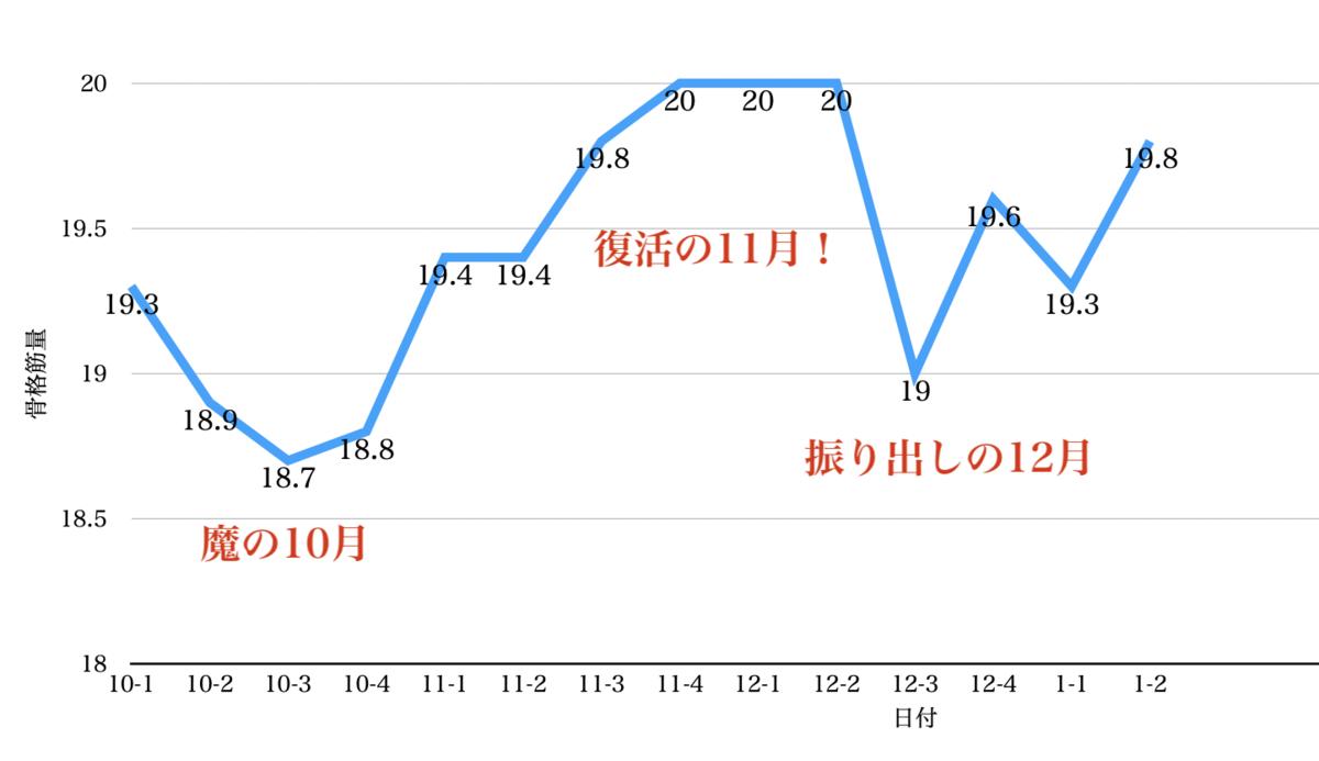 f:id:momoko50:20210116210634p:plain