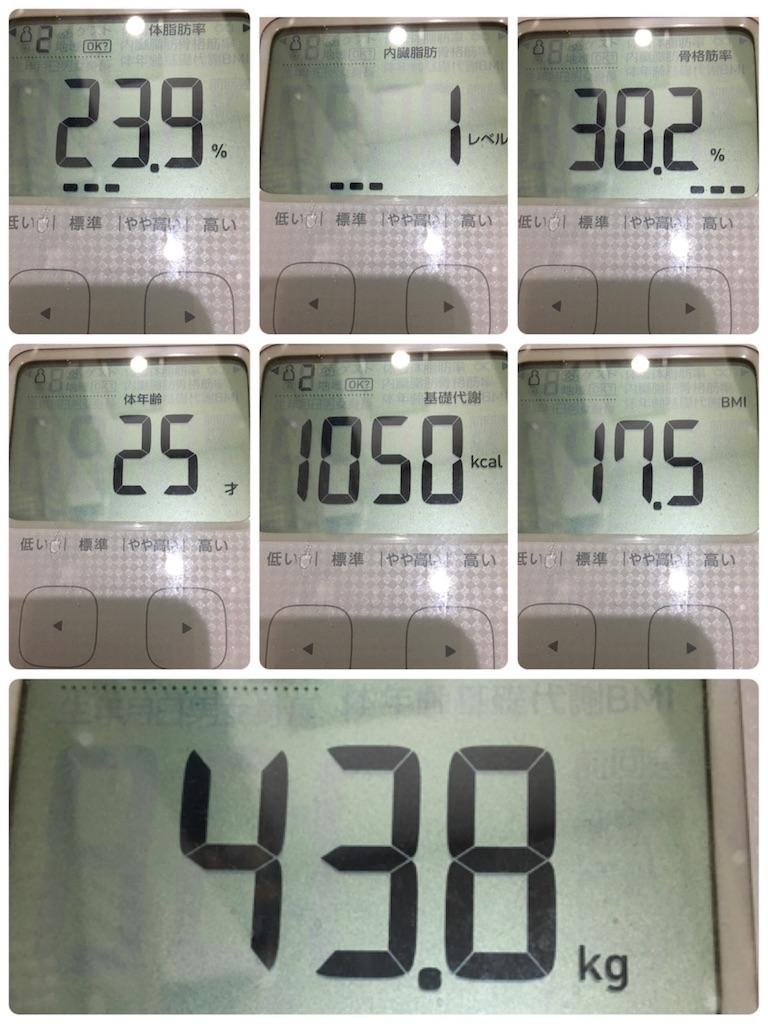 f:id:momoko8882:20180903101152j:image