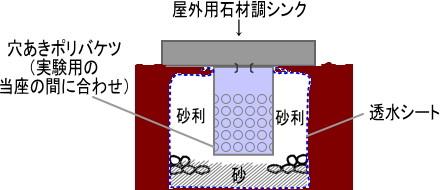 f:id:momokuri3:20090710093401j:image