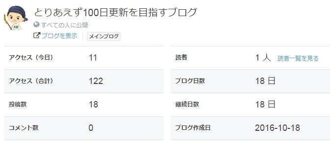 f:id:momokuri777:20170122171729j:plain