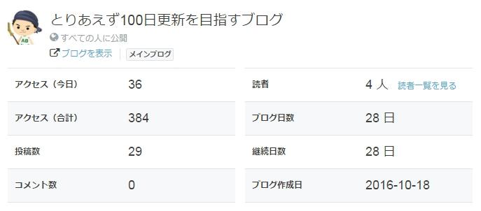f:id:momokuri777:20170131222100j:plain