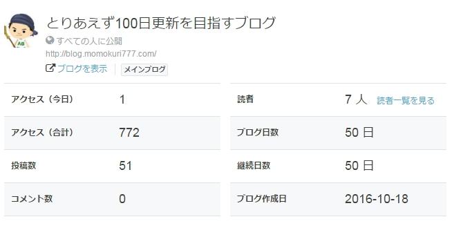 f:id:momokuri777:20170223112525j:plain