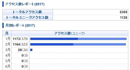 f:id:momokuri777:20170301213355j:plain