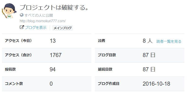 f:id:momokuri777:20170401135412j:plain