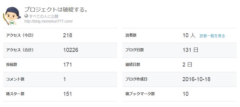 f:id:momokuri777:20170825211015p:plain