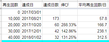 f:id:momokuri777:20180122231812p:plain