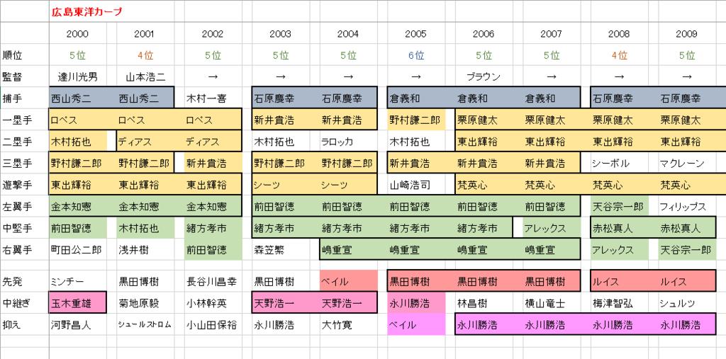 f:id:momokuri777:20180129235201p:plain