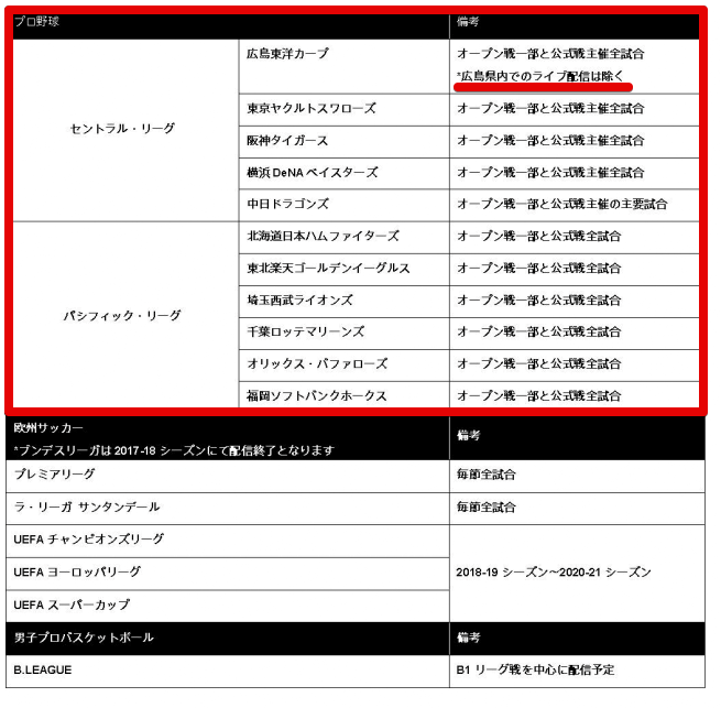 f:id:momokuri777:20180217115520p:plain