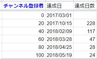 f:id:momokuri777:20180519141307p:plain