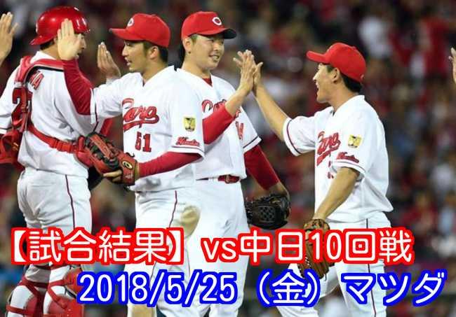 f:id:momokuri777:20180602164658j:plain
