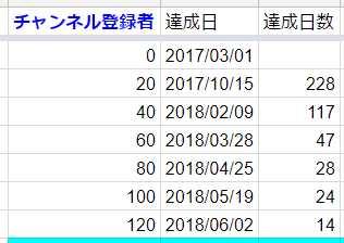 f:id:momokuri777:20180611220336j:plain
