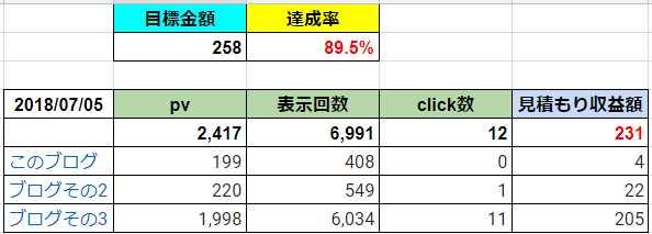 f:id:momokuri777:20180706215335j:plain