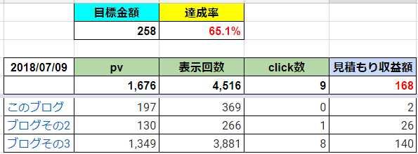 f:id:momokuri777:20180710205045j:plain