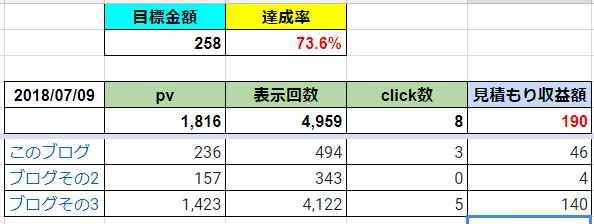 f:id:momokuri777:20180711210706j:plain