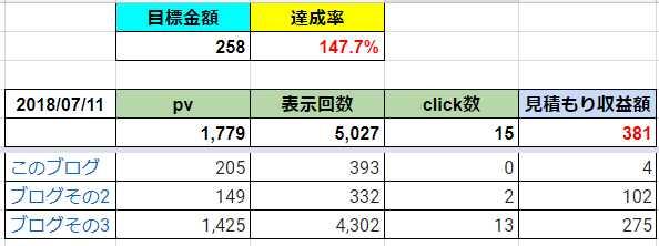f:id:momokuri777:20180712212629j:plain