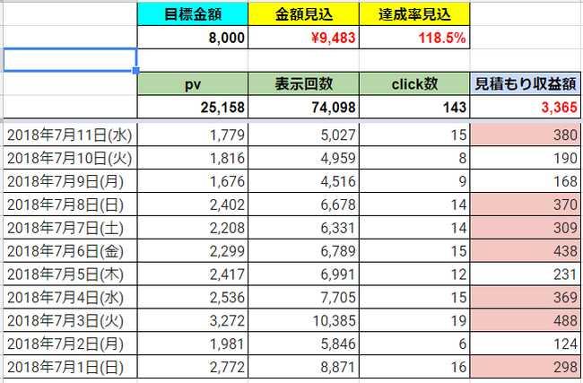 f:id:momokuri777:20180712212935j:plain