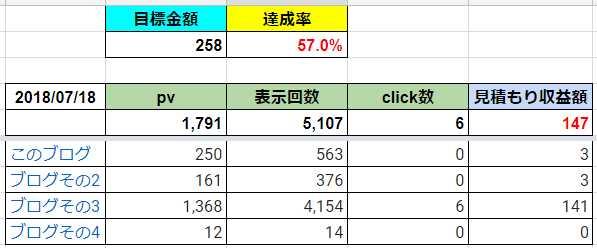 f:id:momokuri777:20180719210133j:plain