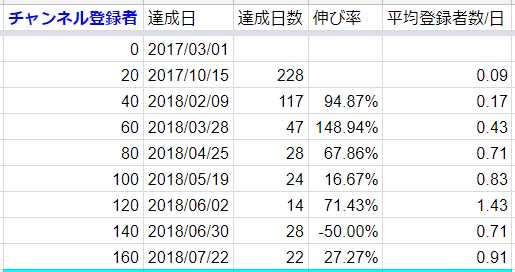 f:id:momokuri777:20180724221617j:plain
