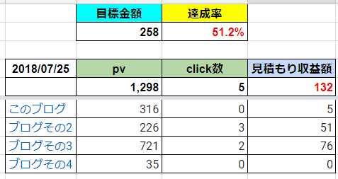 f:id:momokuri777:20180726081405j:plain