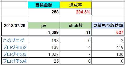 f:id:momokuri777:20180730002736j:plain