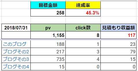 f:id:momokuri777:20180801213725j:plain