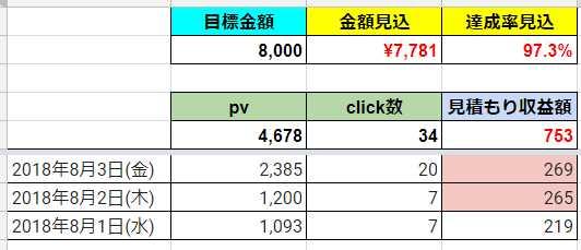 f:id:momokuri777:20180804215242j:plain