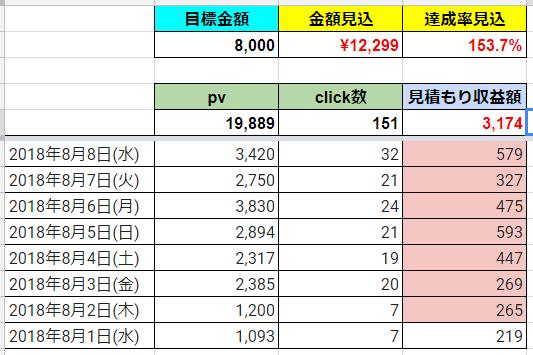 f:id:momokuri777:20180809215106p:plain