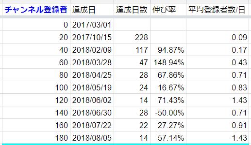 f:id:momokuri777:20180809220530p:plain
