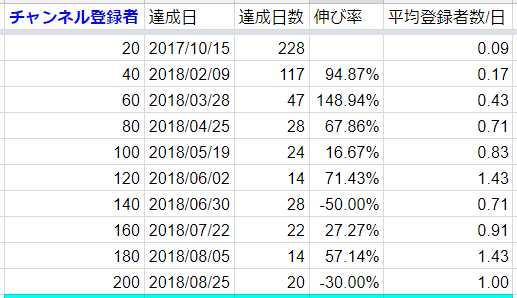 f:id:momokuri777:20180827224120j:plain