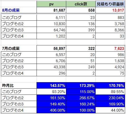 f:id:momokuri777:20180901115048j:plain