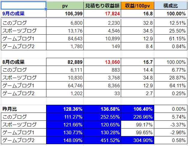 f:id:momokuri777:20181001204550j:plain