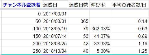 f:id:momokuri777:20181006000854j:plain