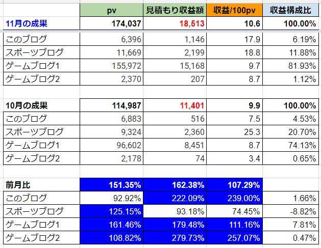 f:id:momokuri777:20181201104306j:plain