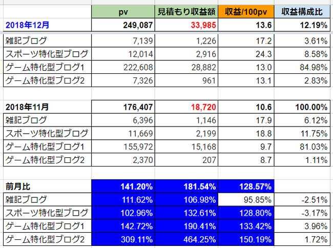 f:id:momokuri777:20190102173702j:plain